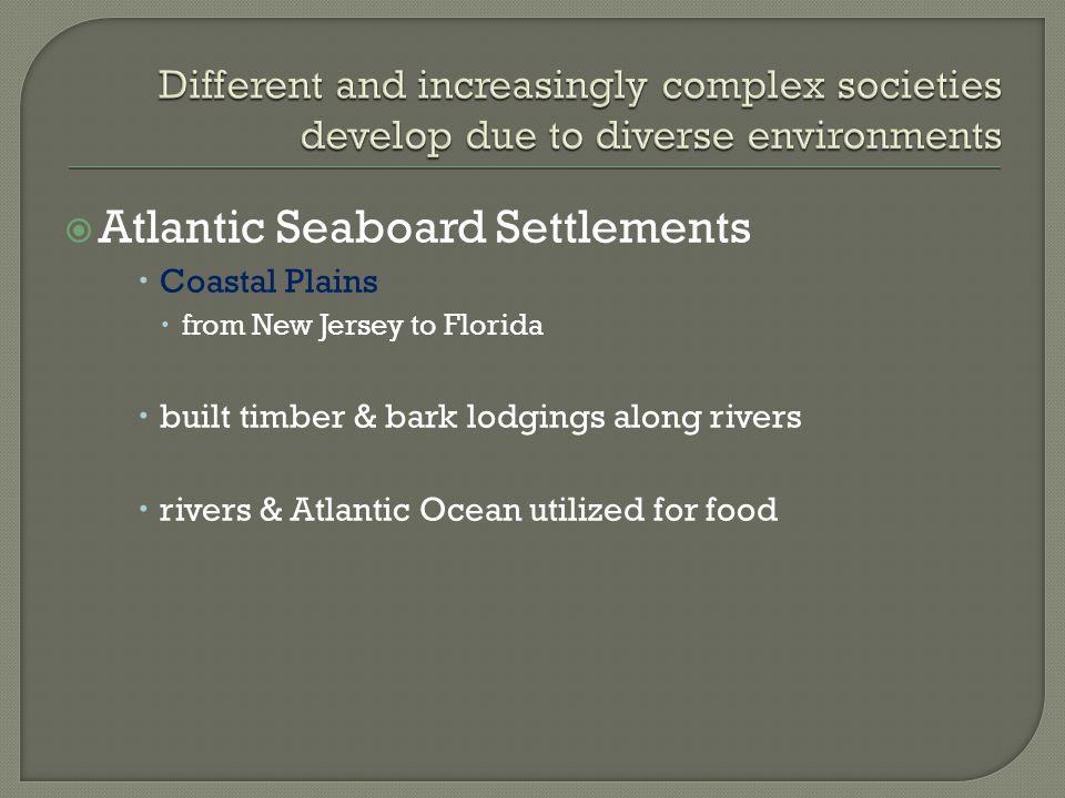 Atlantic Seaboard Settlements