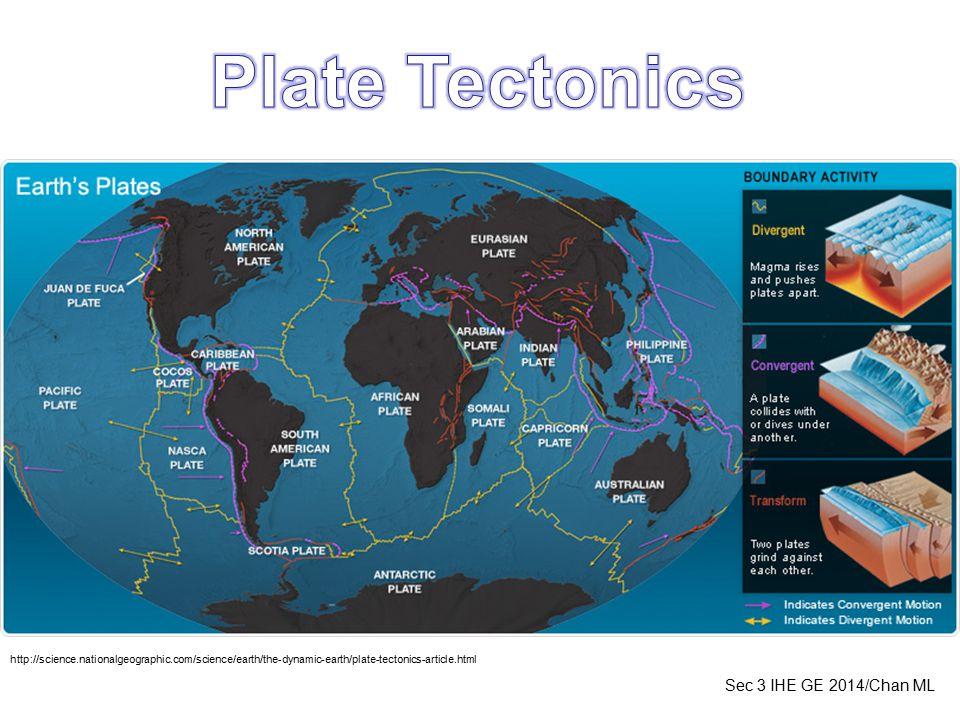 Plate Tectonics Sec 3 IHE GE 2014/Chan ML