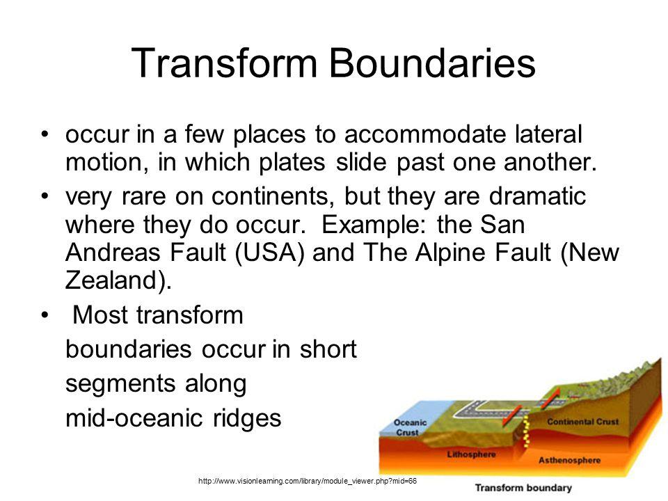 Transform Boundaries.