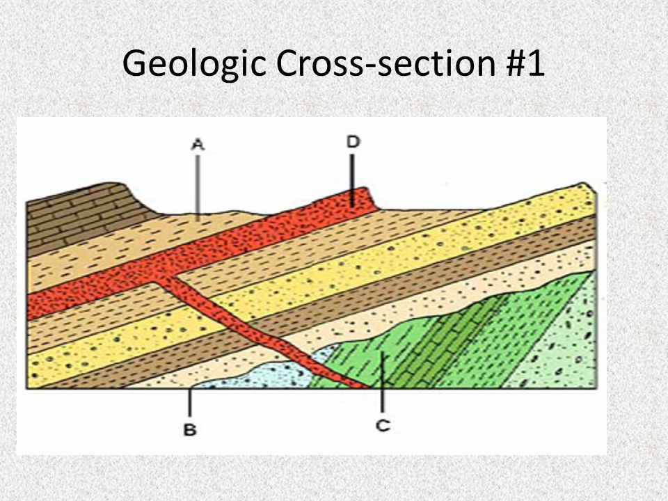 Geologic Cross-section #1