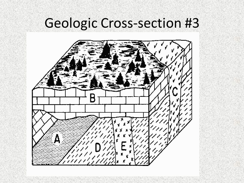 Geologic Cross-section #3