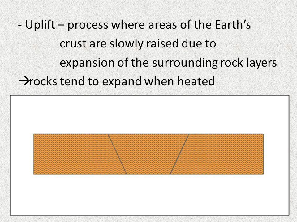 - Uplift – process where areas of the Earth's
