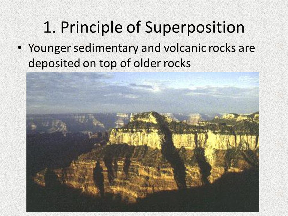 1. Principle of Superposition