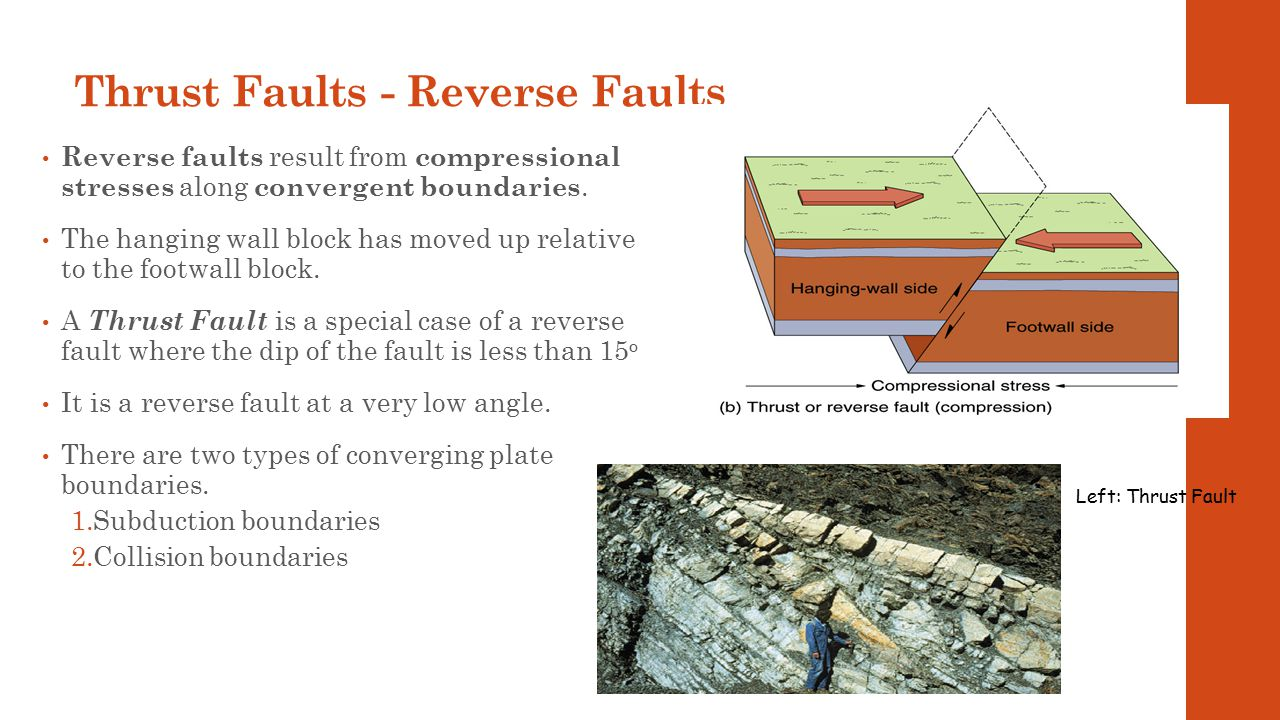 Thrust Faults - Reverse Faults