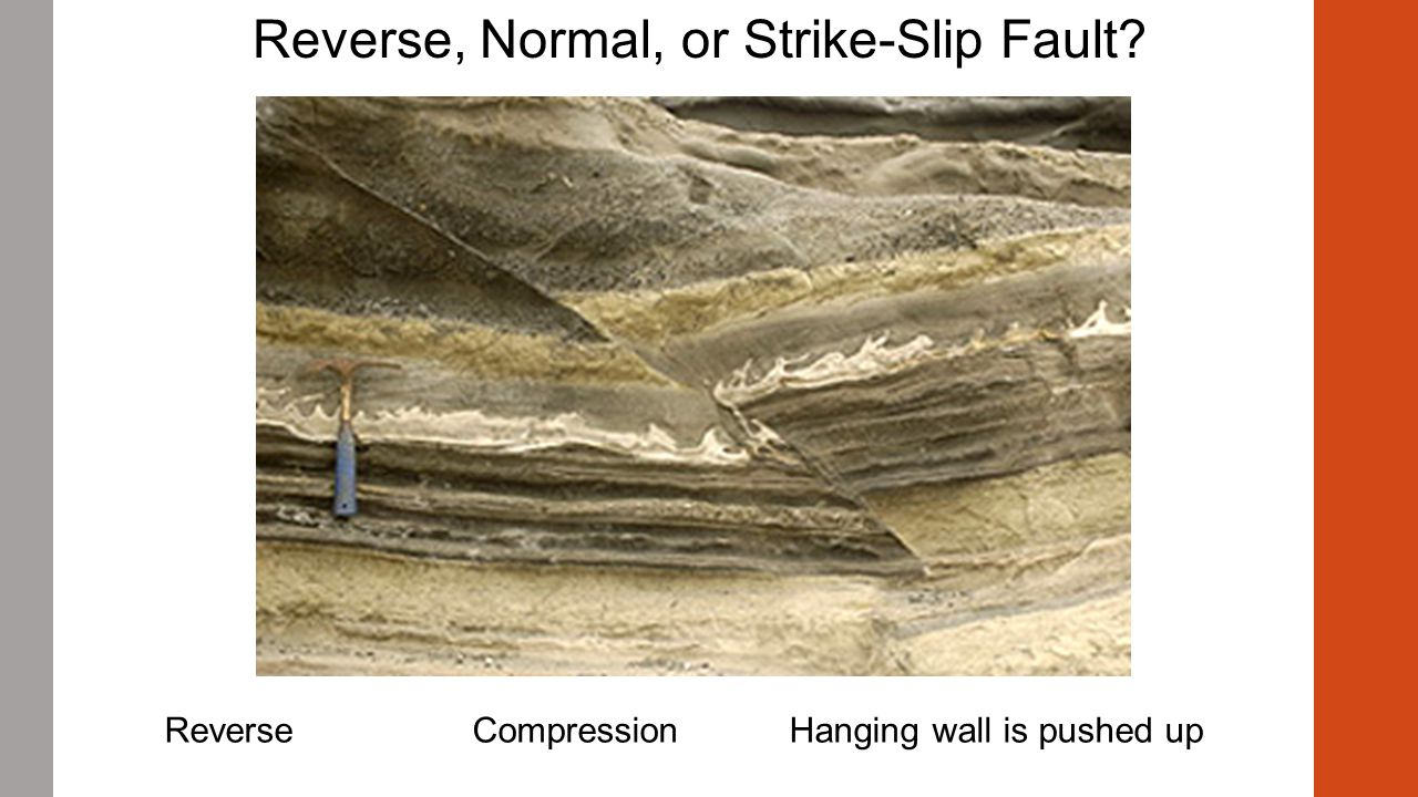 Reverse, Normal, or Strike-Slip Fault
