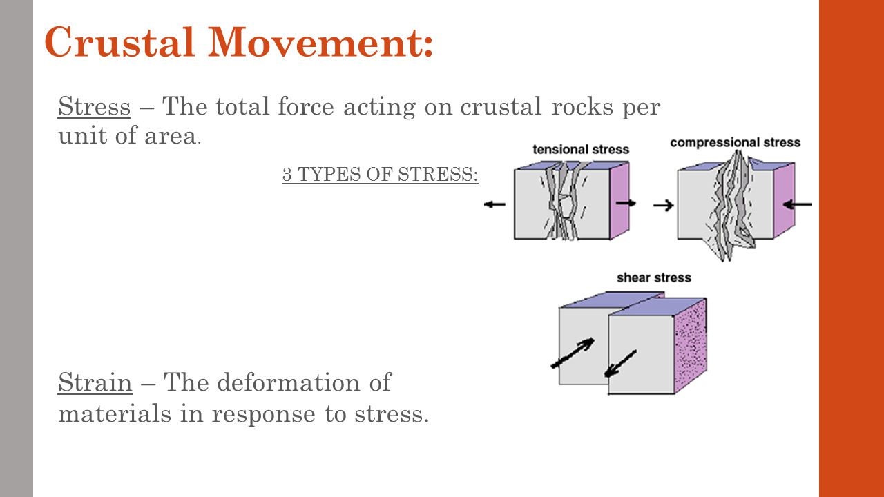 Crustal Movement: Stress – The total force acting on crustal rocks per unit of area. 3 TYPES OF STRESS: