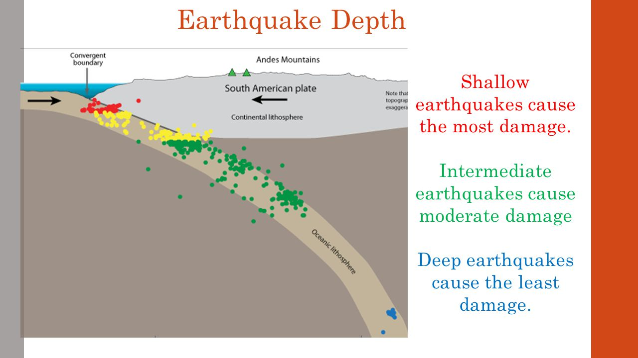 Earthquake Depth Shallow earthquakes cause the most damage.