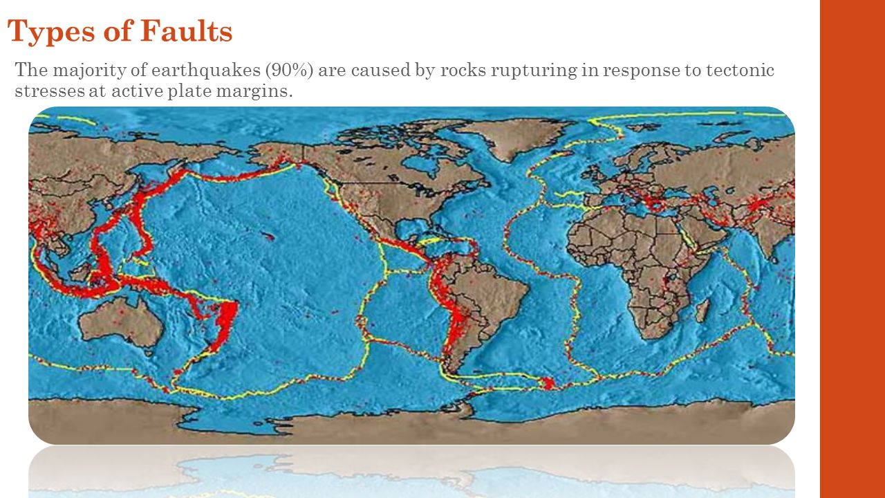 Types of Faults The majority of earthquakes (90%) are caused by rocks rupturing in response to tectonic stresses at active plate margins.