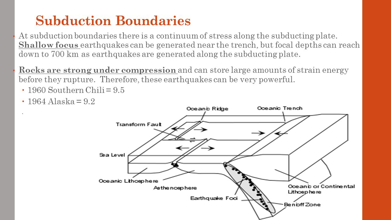 Subduction Boundaries
