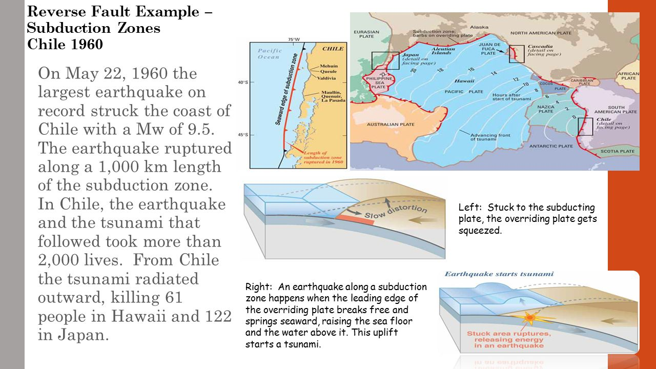 Reverse Fault Example –Subduction Zones Chile 1960