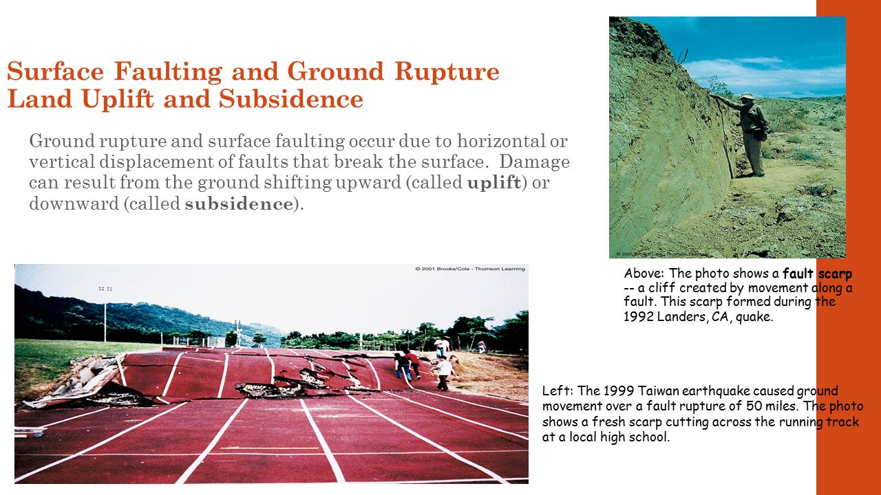 Surface Faulting and Ground Rupture Land Uplift and Subsidence
