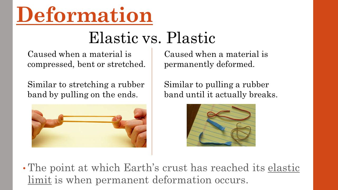 Deformation Elastic vs. Plastic