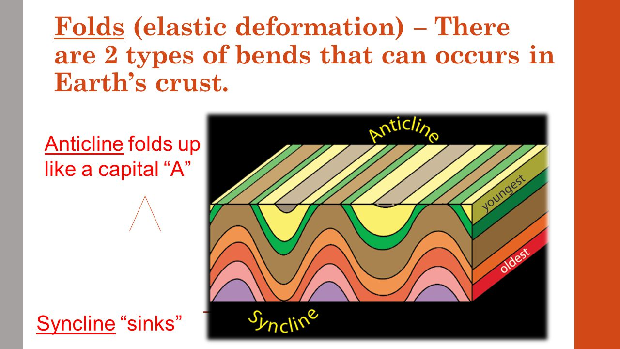 Folds (elastic deformation) – There are 2 types of bends that can occurs in Earth's crust.