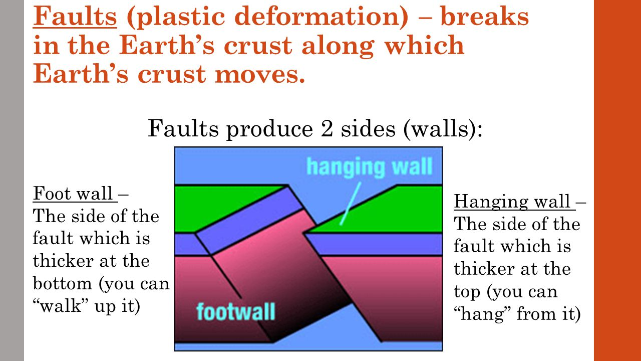 Faults (plastic deformation) – breaks in the Earth's crust along which Earth's crust moves.