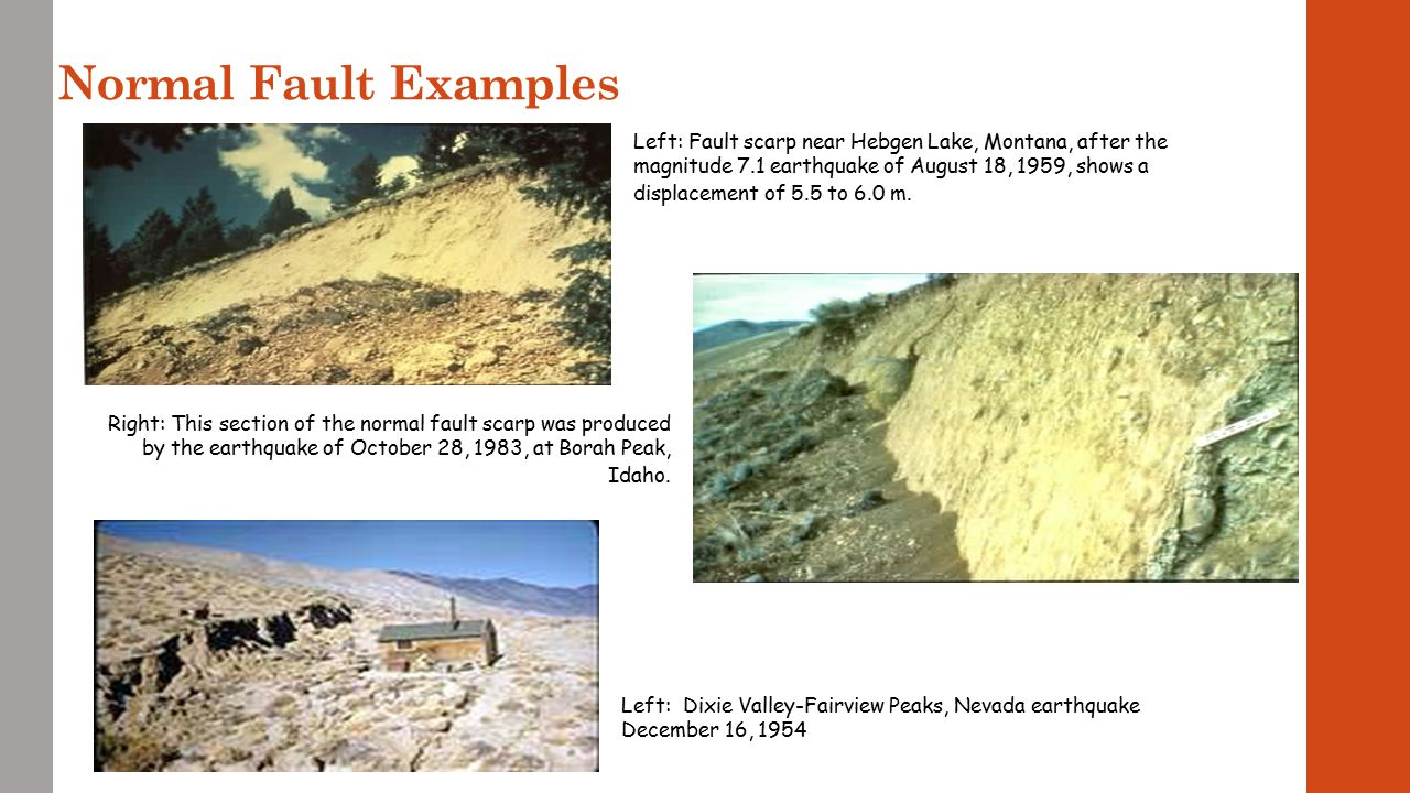 Normal Fault Examples