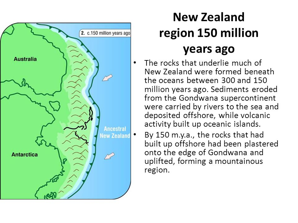 New Zealand region 150 million years ago