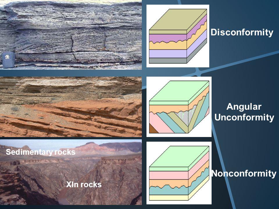 Disconformity Angular Unconformity Nonconformity Sedimentary rocks