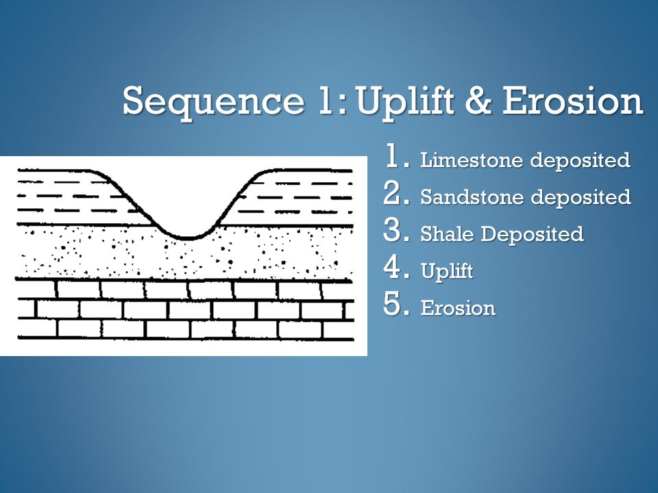 Sequence 1: Uplift & Erosion