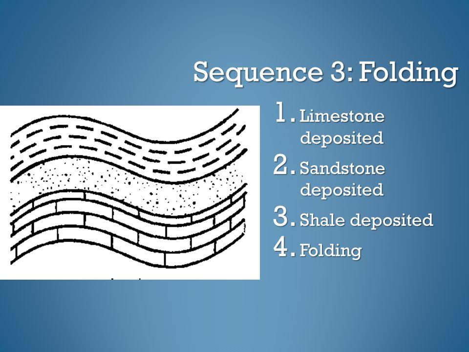 Sequence 3: Folding Limestone deposited Sandstone deposited