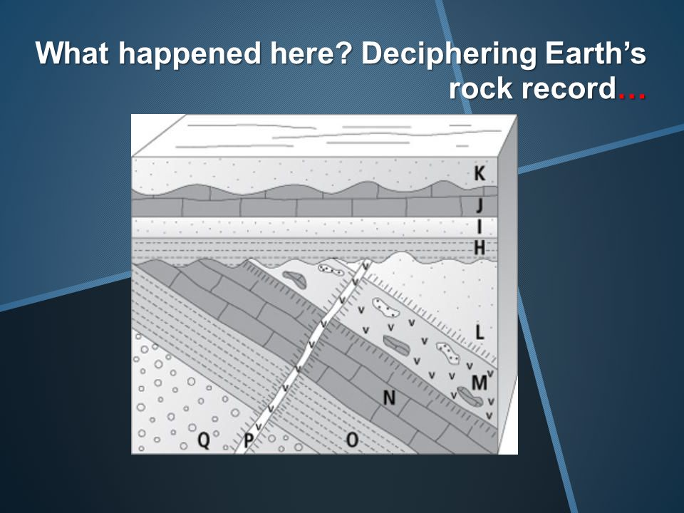What happened here Deciphering Earth's rock record…