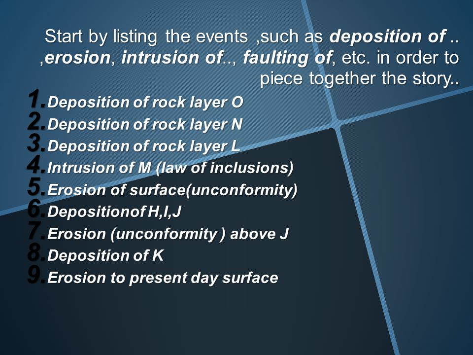 Start by listing the events ,such as deposition of