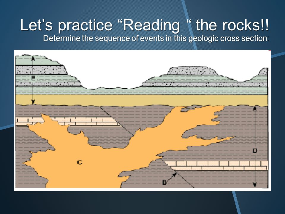 Let's practice Reading the rocks