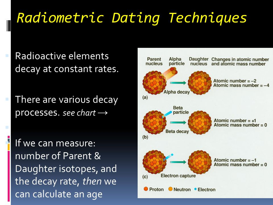 radiometric dating process Radiometric dating--the process of determining the age of rocks from the decay of their radioactive elements--has been in widespread use for over half a century.