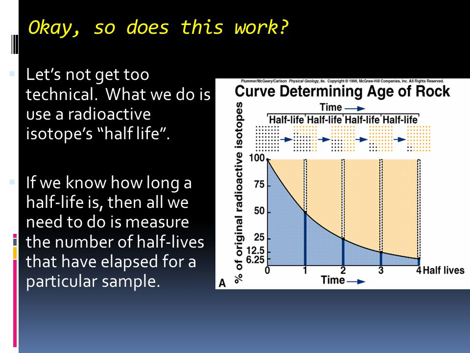 Okay, so does this work Let's not get too technical. What we do is use a radioactive isotope's half life .