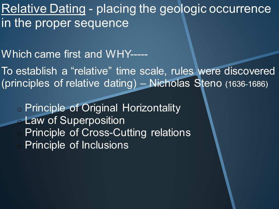 Nicolaus steno relative dating techniques