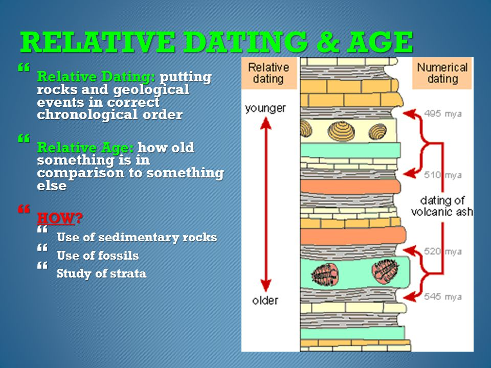 RELATIVE DATING & AGE Relative Dating: putting rocks and geological events in correct chronological order.