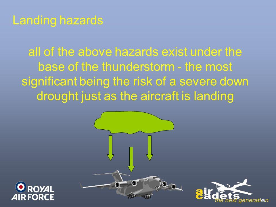 Landing hazards