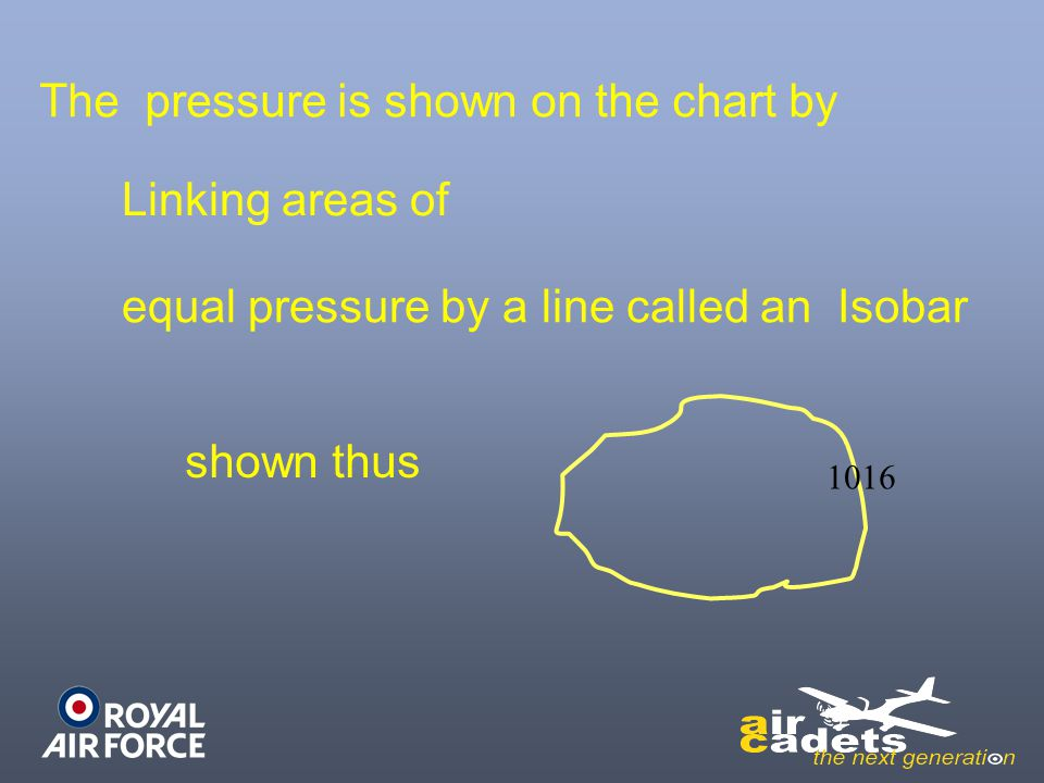 The pressure is shown on the chart by