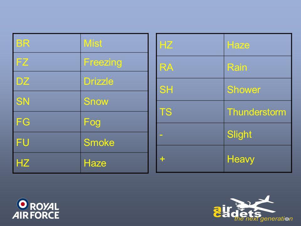 BR Mist FZ Freezing DZ Drizzle SN Snow FG Fog FU Smoke HZ Haze HZ Haze