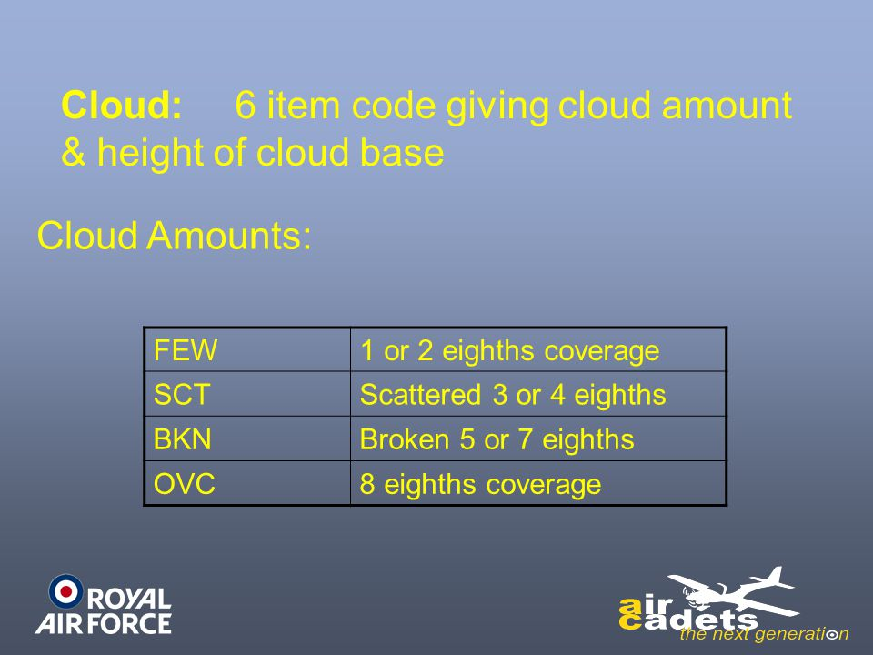 Cloud: 6 item code giving cloud amount & height of cloud base