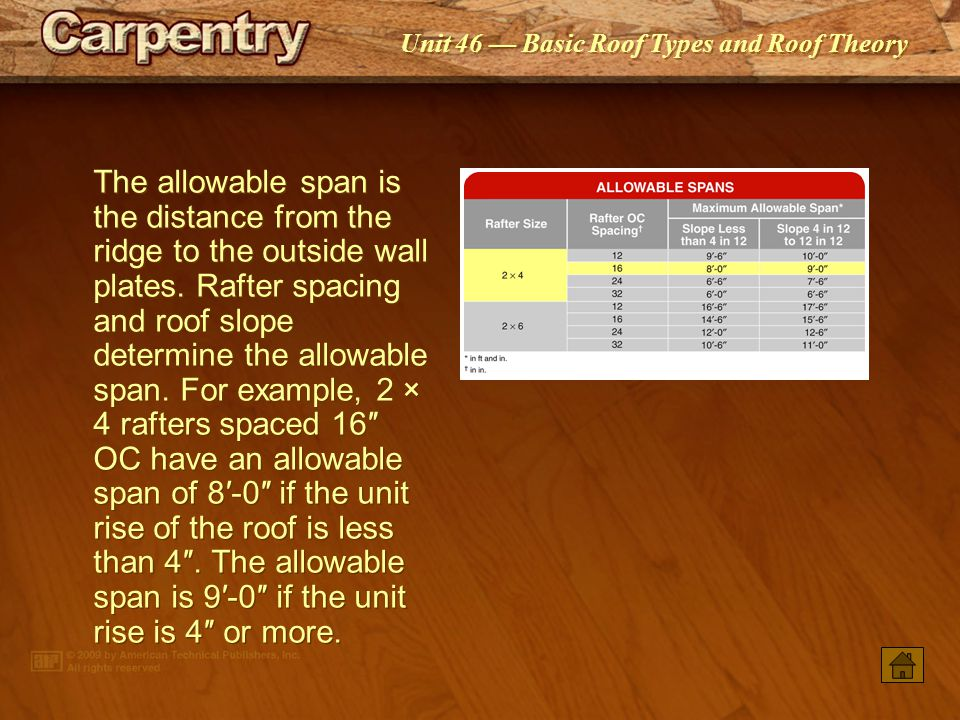 The allowable span is the distance from the ridge to the outside wall plates. Rafter spacing and roof slope determine the allowable span. For example, 2 × 4 rafters spaced 16″ OC have an allowable span of 8′‑0″ if the unit rise of the roof is less than 4″. The allowable span is 9′‑0″ if the unit rise is 4″ or more.