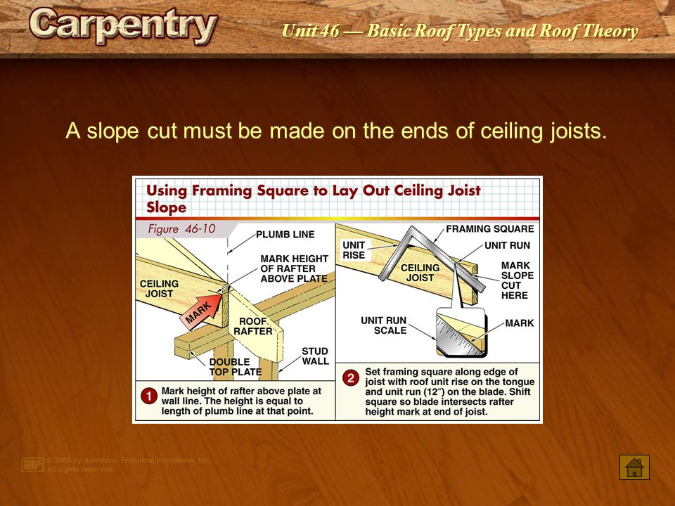 A slope cut must be made on the ends of ceiling joists.