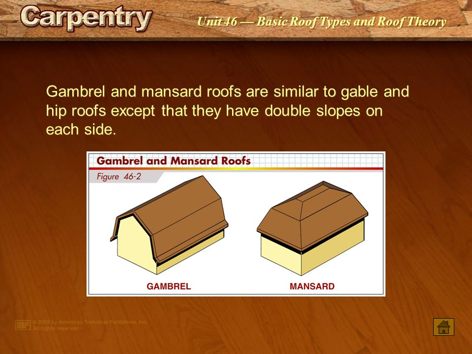 Gambrel and mansard roofs are similar to gable and hip roofs except that they have double slopes on each side.
