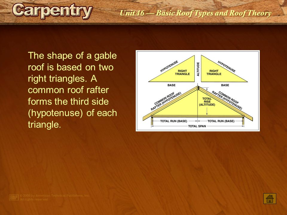 The shape of a gable roof is based on two right triangles
