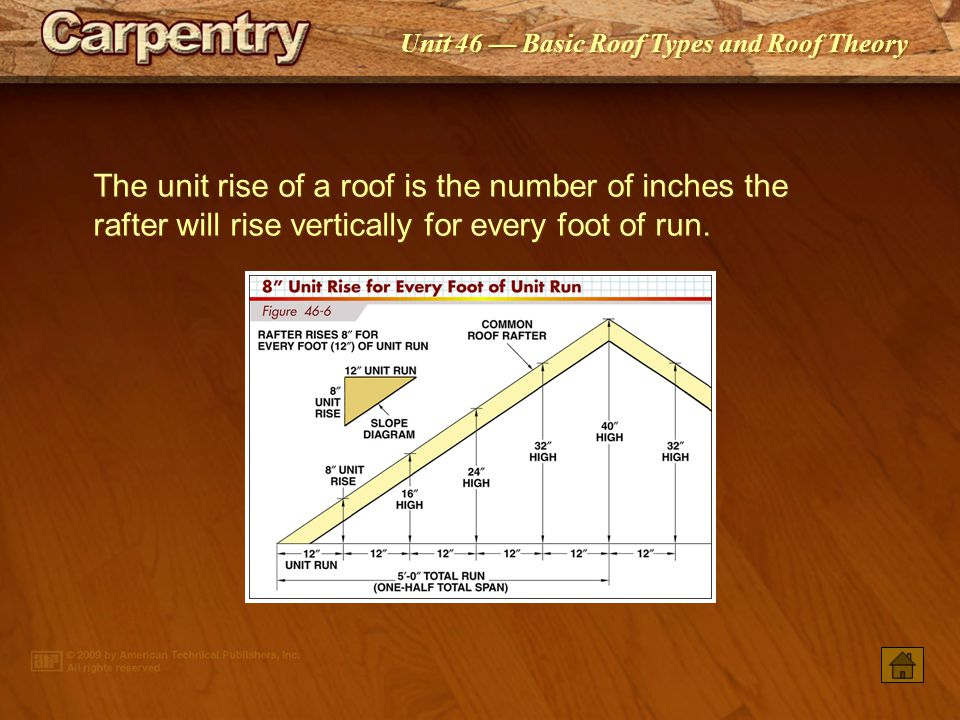 The unit rise of a roof is the number of inches the rafter will rise vertically for every foot of run.