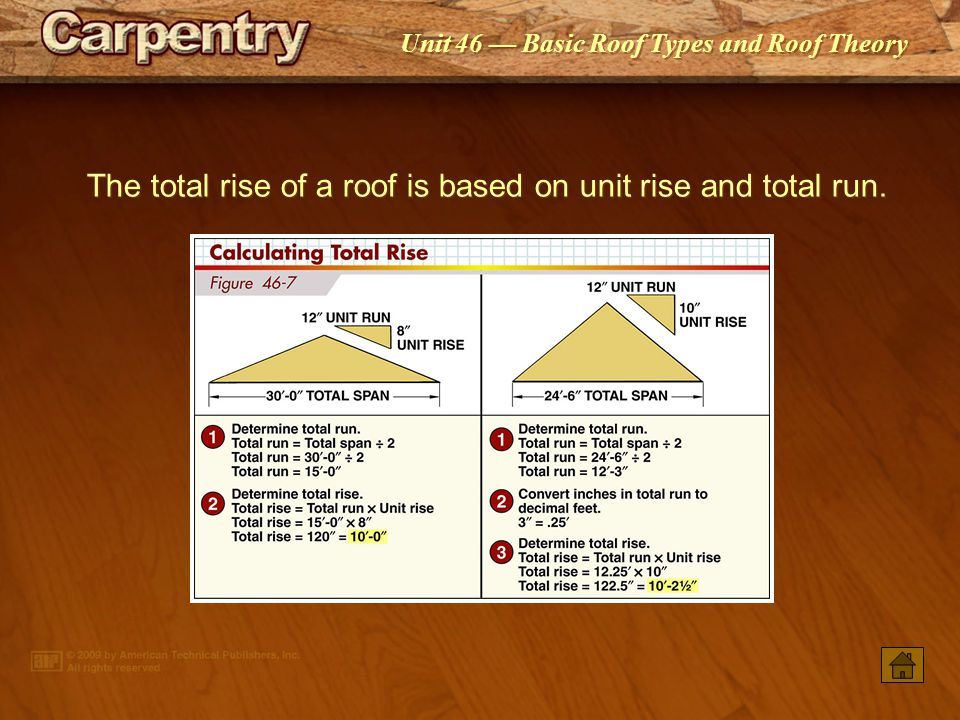 The total rise of a roof is based on unit rise and total run.