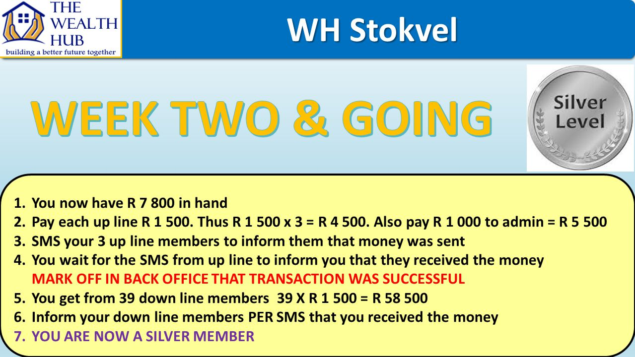 WEEK TWO & GOING WH Stokvel You now have R 7 800 in hand