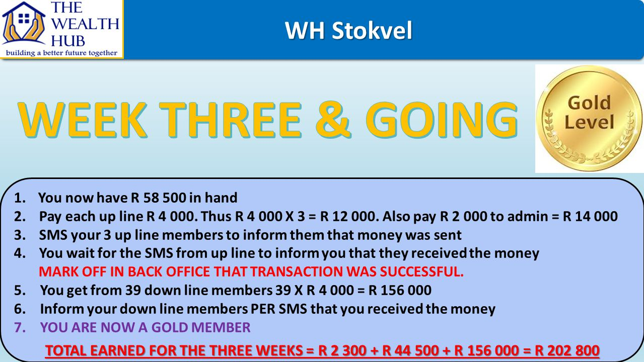 WEEK THREE & GOING WH Stokvel