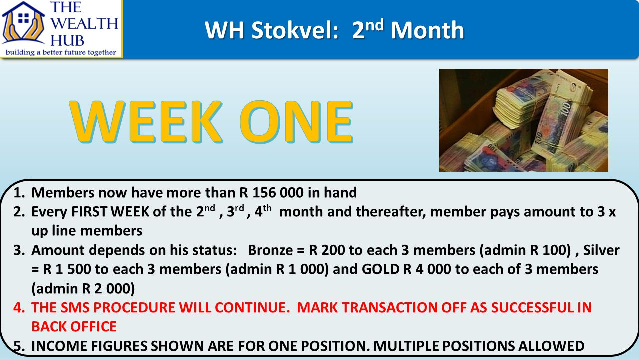 WEEK ONE WH Stokvel: 2nd Month