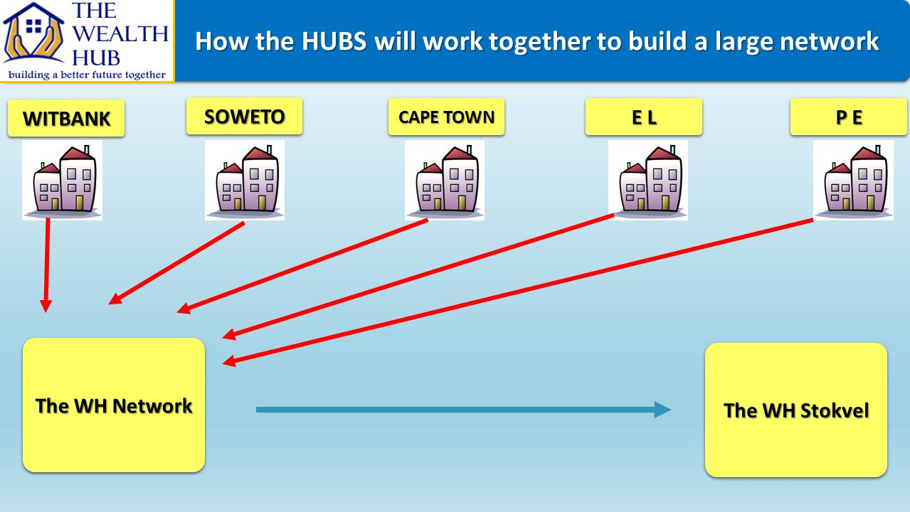 How the HUBS will work together to build a large network