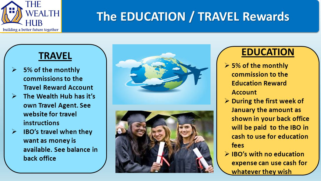 The EDUCATION / TRAVEL Rewards