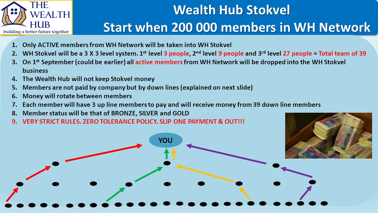 Start when 200 000 members in WH Network
