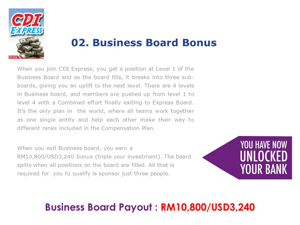 Business Board Payout : RM10,800/USD3,240