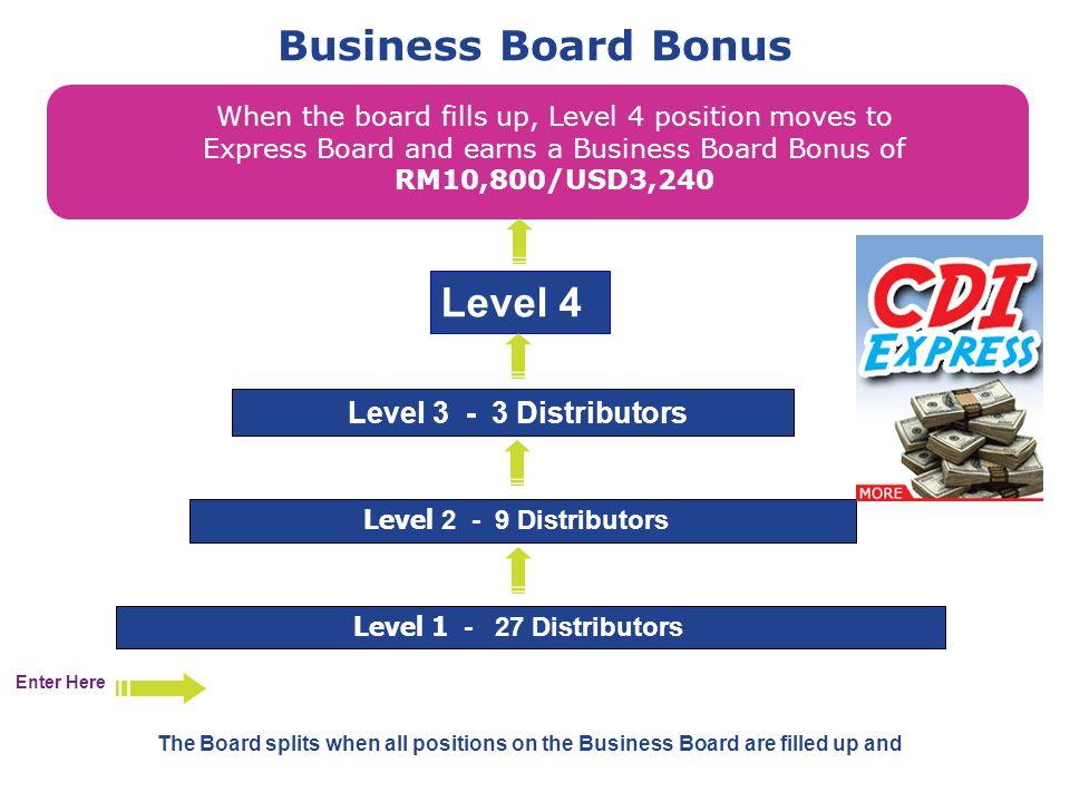 Business Board Bonus Level 4 Level 3 - 3 Distributors