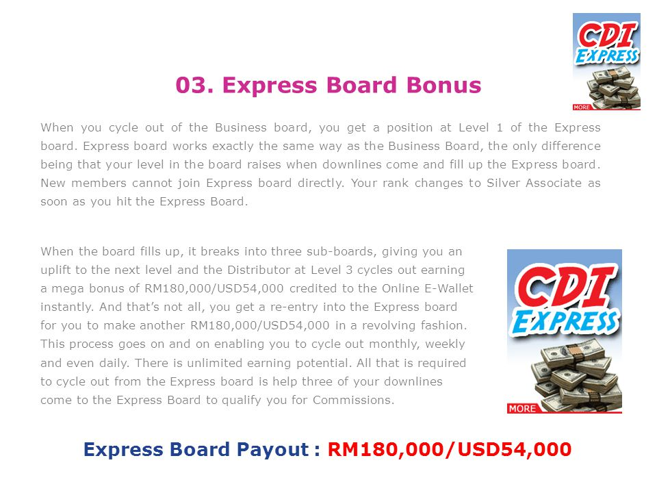 Express Board Payout : RM180,000/USD54,000