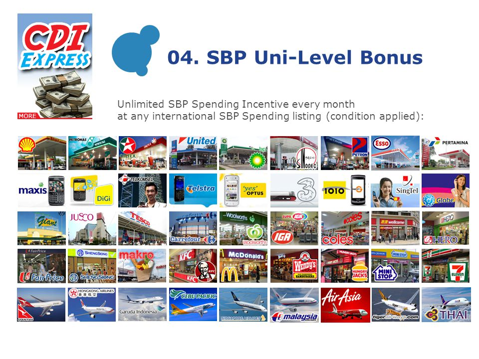 04. SBP Uni-Level Bonus Unlimited SBP Spending Incentive every month